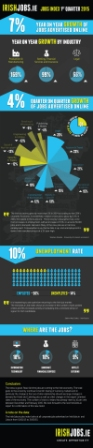 Q1 2015 Infographic updated